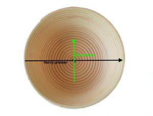 Ako zistiť veľkosť guľatej ošatky