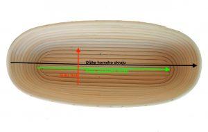 ako zistiť veľkosť oválnej ošatky